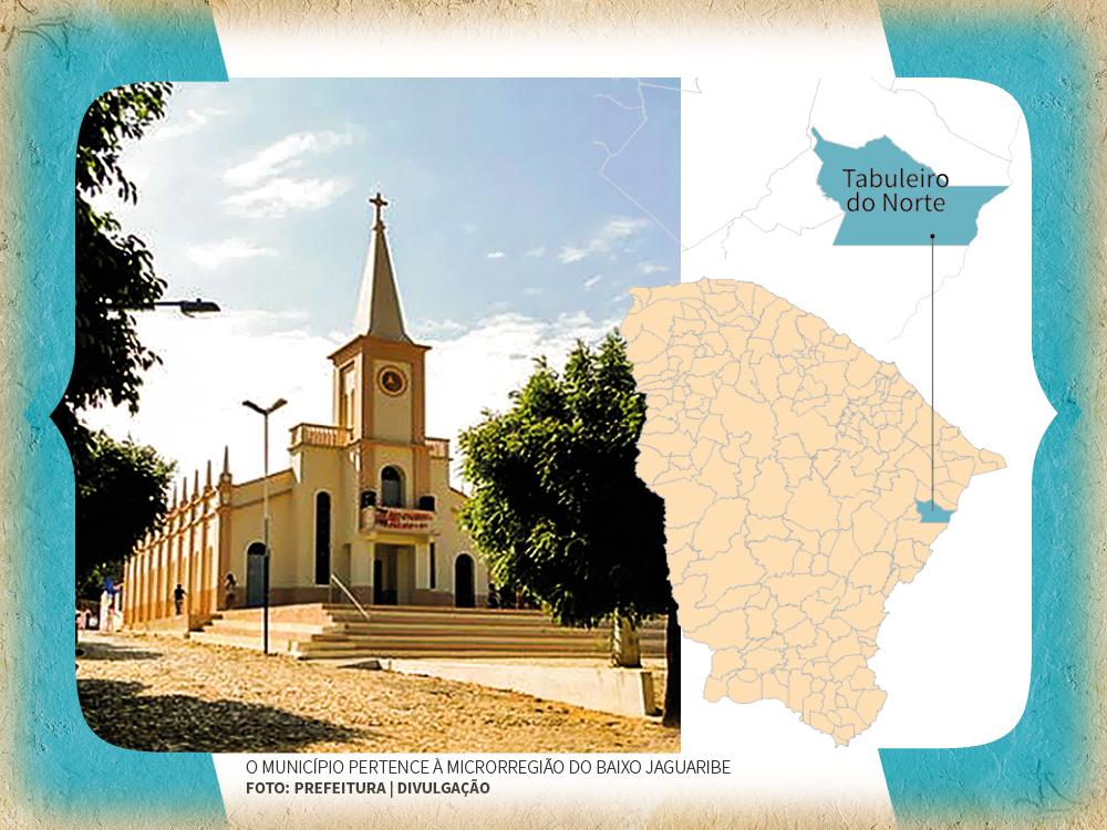 Tabuleiro do Norte Ceará fonte: www.anuariodoceara.com.br