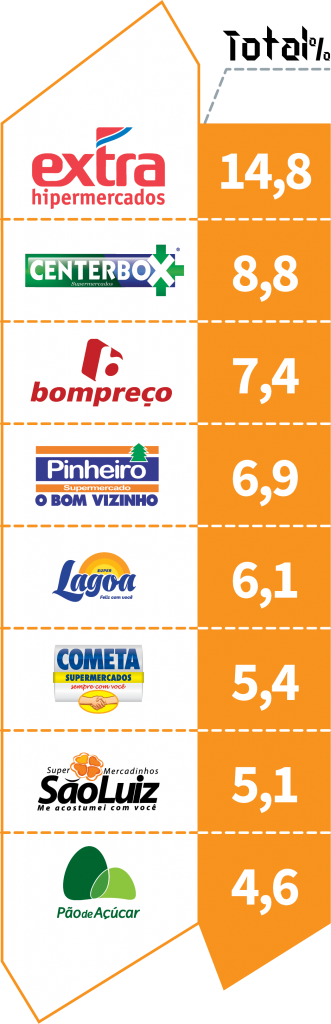 supermercado-total